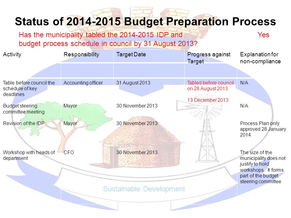 Status of 2014-2015 Budget Preparation Process Sustainable Development Has the municipality tabled the 2014-2015 IDP and budget process schedule in council by 31 August 2013.