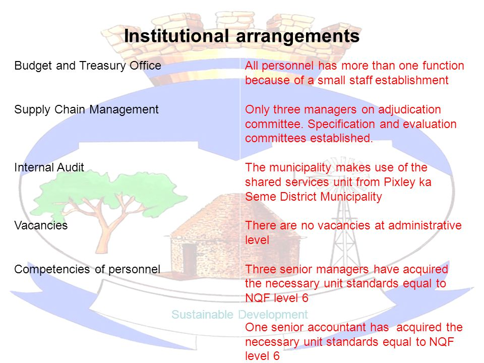 Institutional arrangements Sustainable Development Budget and Treasury Office Supply Chain Management Internal Audit Vacancies Competencies of personnel All personnel has more than one function because of a small staff establishment Only three managers on adjudication committee.