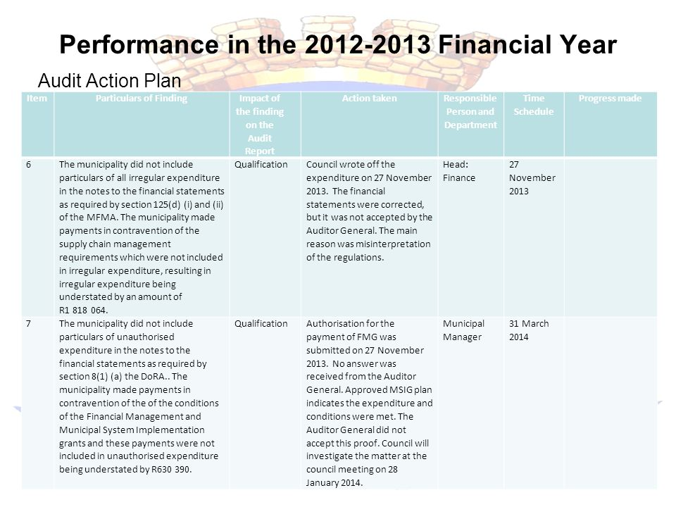 Performance in the 2012-2013 Financial Year Audit Action Plan Sustainable Development ItemParticulars of Finding Impact of the finding on the Audit Report Action taken Responsible Person and Department Time Schedule Progress made 6 The municipality did not include particulars of all irregular expenditure in the notes to the financial statements as required by section 125(d) (i) and (ii) of the MFMA.