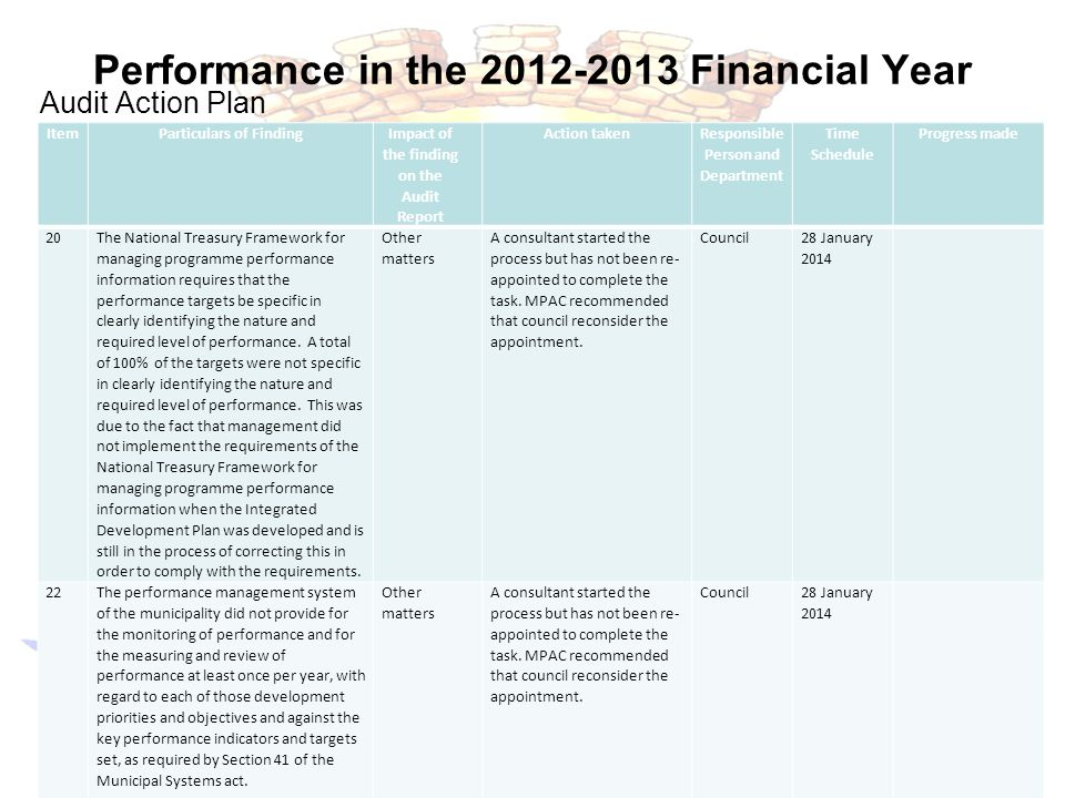 Performance in the 2012-2013 Financial Year Audit Action Plan Sustainable Development ItemParticulars of Finding Impact of the finding on the Audit Report Action taken Responsible Person and Department Time Schedule Progress made 20 The National Treasury Framework for managing programme performance information requires that the performance targets be specific in clearly identifying the nature and required level of performance.