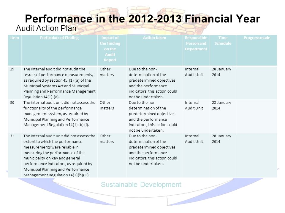 Performance in the 2012-2013 Financial Year Audit Action Plan Sustainable Development ItemParticulars of Finding Impact of the finding on the Audit Re