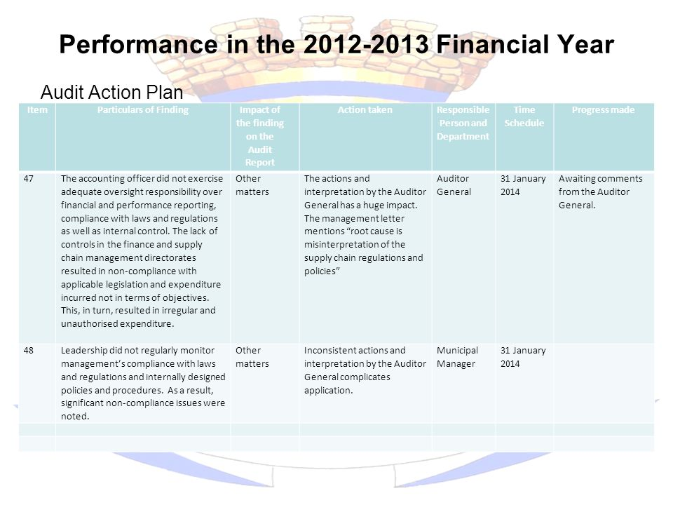 Performance in the 2012-2013 Financial Year Audit Action Plan Sustainable Development ItemParticulars of Finding Impact of the finding on the Audit Report Action taken Responsible Person and Department Time Schedule Progress made 47 The accounting officer did not exercise adequate oversight responsibility over financial and performance reporting, compliance with laws and regulations as well as internal control.