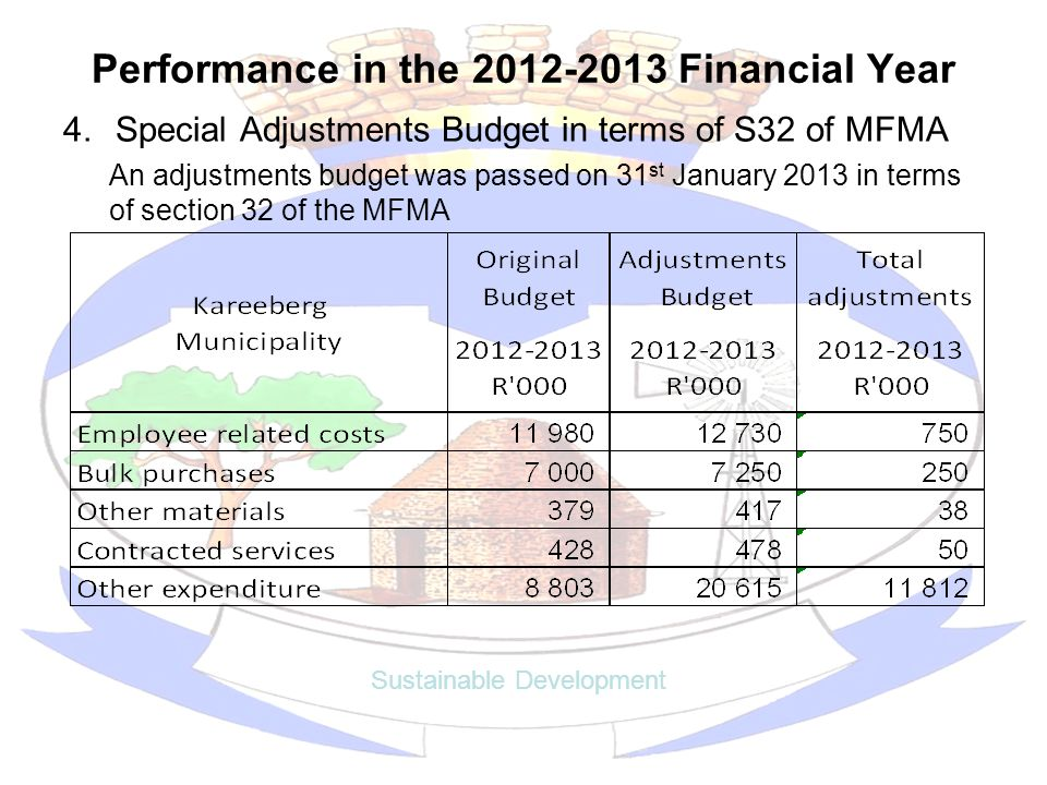 Performance in the 2012-2013 Financial Year 4.Special Adjustments Budget in terms of S32 of MFMA An adjustments budget was passed on 31 st January 2013 in terms of section 32 of the MFMA Sustainable Development