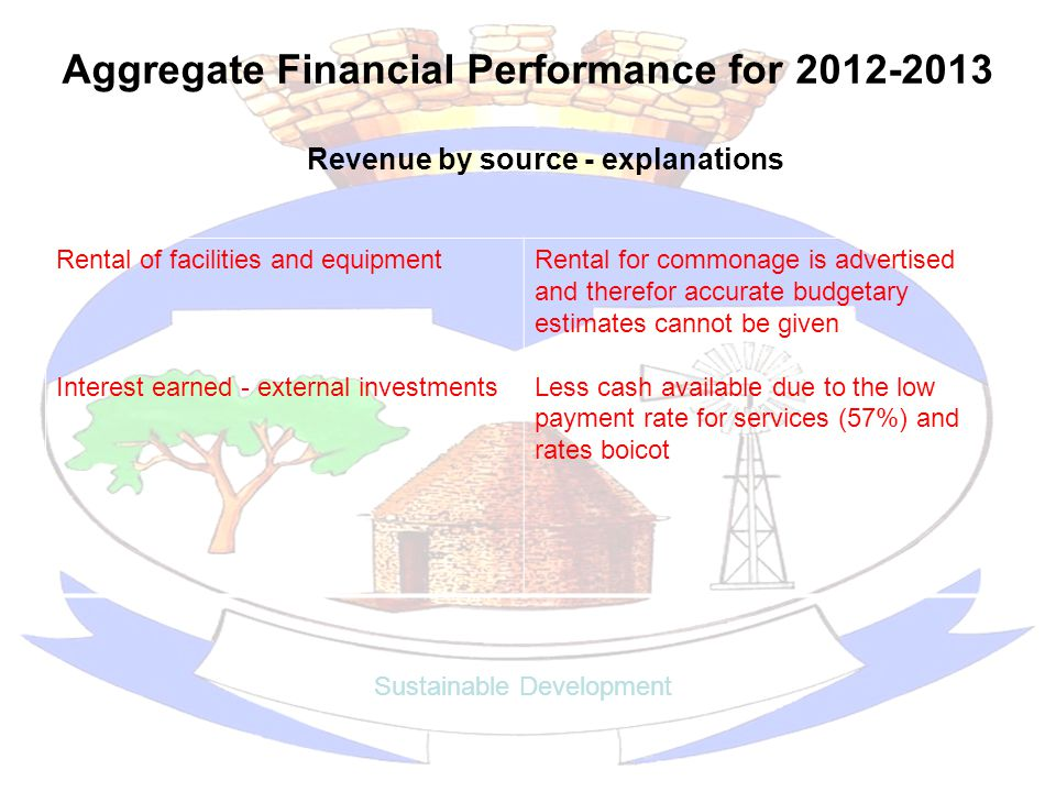 Aggregate Financial Performance for 2012-2013 Sustainable Development Revenue by source - explanations Rental of facilities and equipment Interest earned - external investments Rental for commonage is advertised and therefor accurate budgetary estimates cannot be given Less cash available due to the low payment rate for services (57%) and rates boicot