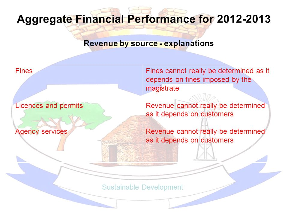 Aggregate Financial Performance for 2012-2013 Sustainable Development Revenue by source - explanations Fines Licences and permits Agency services Fines cannot really be determined as it depends on fines imposed by the magistrate Revenue cannot really be determined as it depends on customers