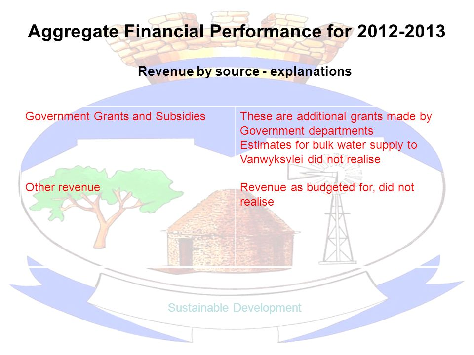 Aggregate Financial Performance for 2012-2013 Sustainable Development Revenue by source - explanations Government Grants and Subsidies Other revenue These are additional grants made by Government departments Estimates for bulk water supply to Vanwyksvlei did not realise Revenue as budgeted for, did not realise