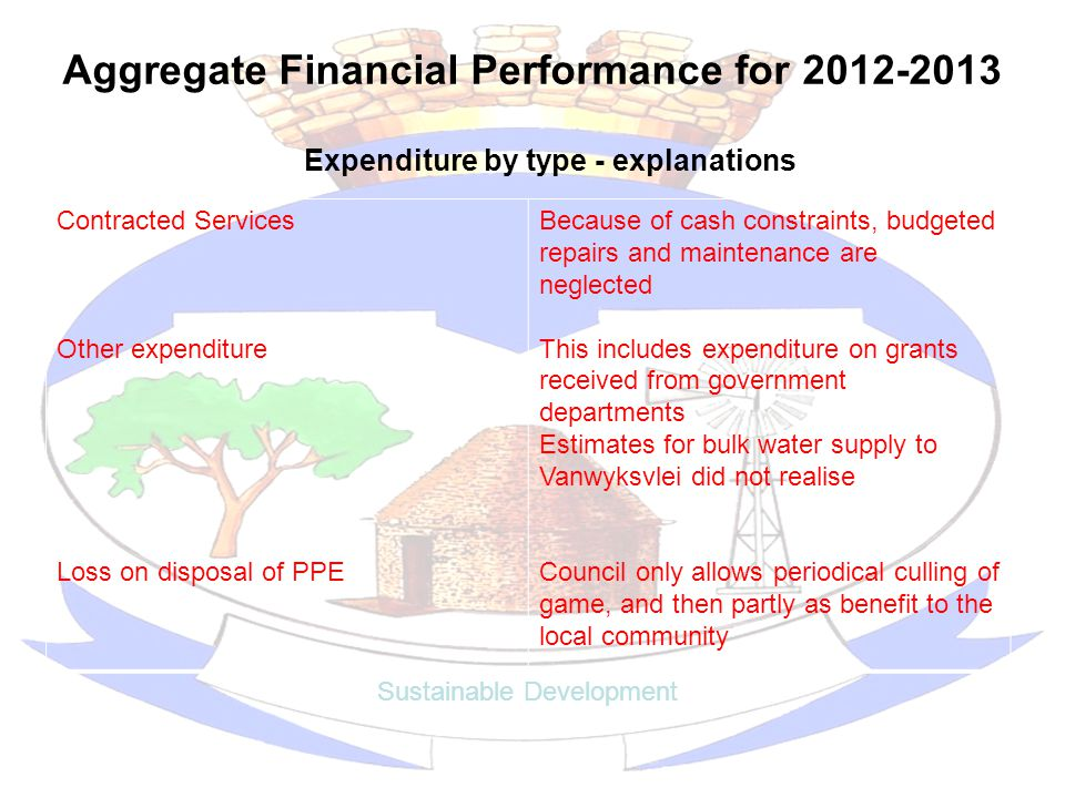 Aggregate Financial Performance for 2012-2013 Sustainable Development Expenditure by type - explanations Contracted Services Other expenditure Loss on disposal of PPE Because of cash constraints, budgeted repairs and maintenance are neglected This includes expenditure on grants received from government departments Estimates for bulk water supply to Vanwyksvlei did not realise Council only allows periodical culling of game, and then partly as benefit to the local community