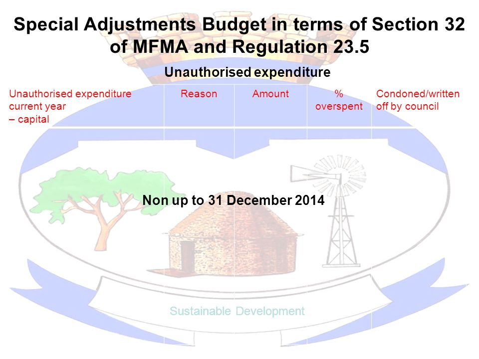 Special Adjustments Budget in terms of Section 32 of MFMA and Regulation 23.5 Sustainable Development Unauthorised expenditure Unauthorised expenditure current year – capital ReasonAmount% overspent Condoned/written off by council Non up to 31 December 2014