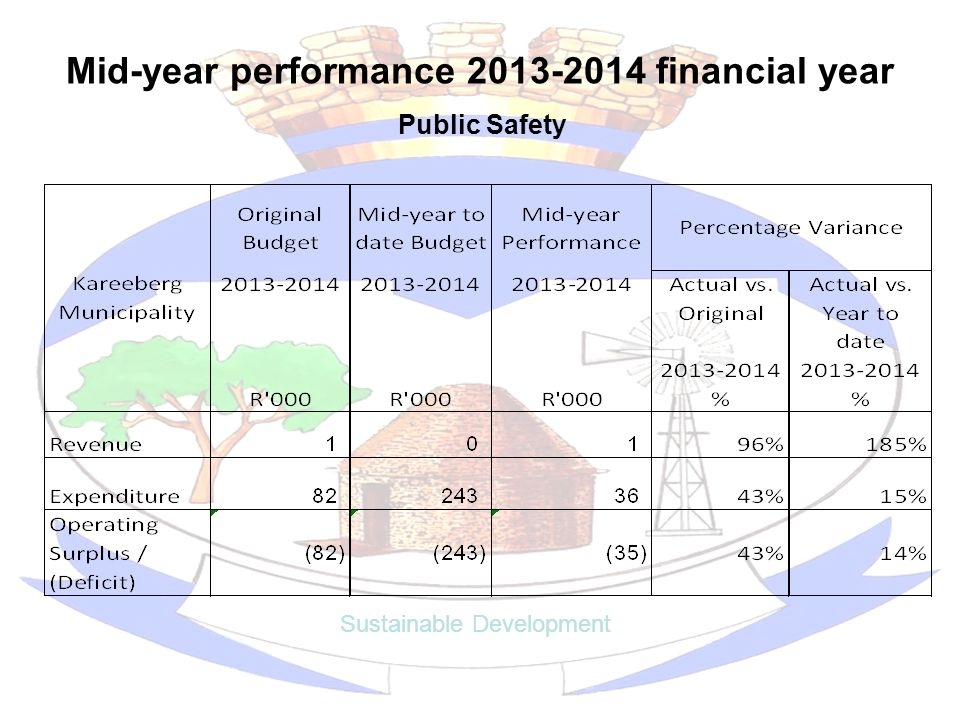 Mid-year performance 2013-2014 financial year Sustainable Development Public Safety