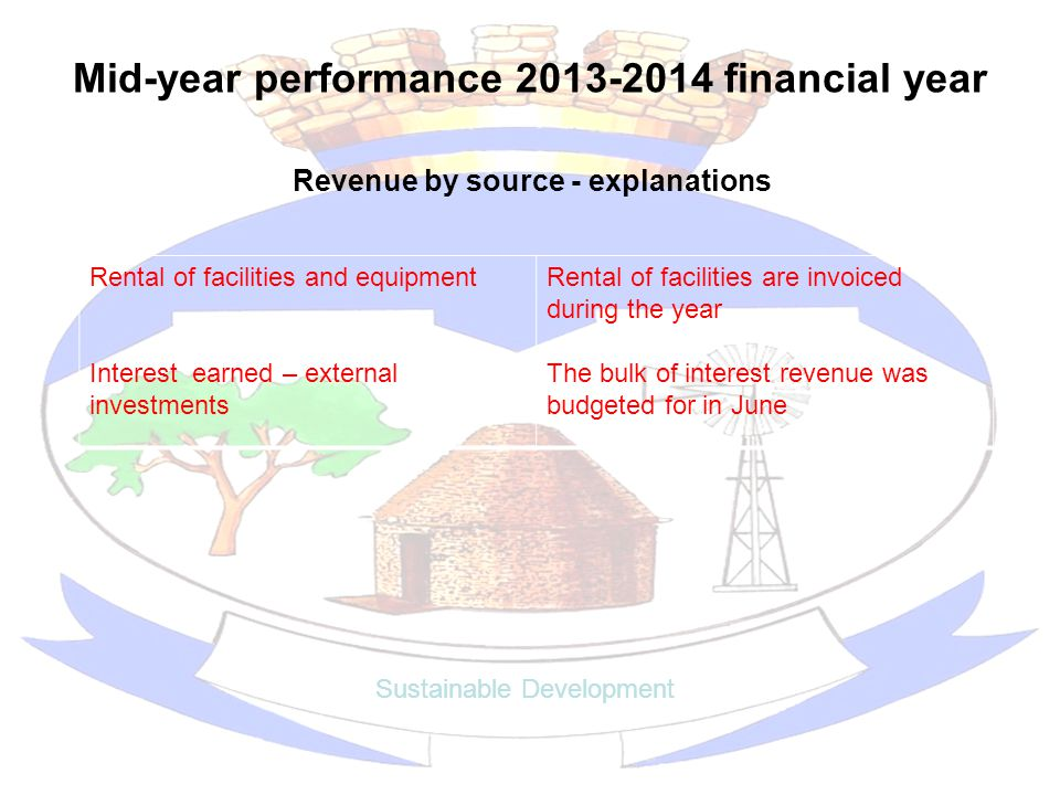 Mid-year performance 2013-2014 financial year Sustainable Development Revenue by source - explanations Rental of facilities and equipment Interest earned – external investments Rental of facilities are invoiced during the year The bulk of interest revenue was budgeted for in June