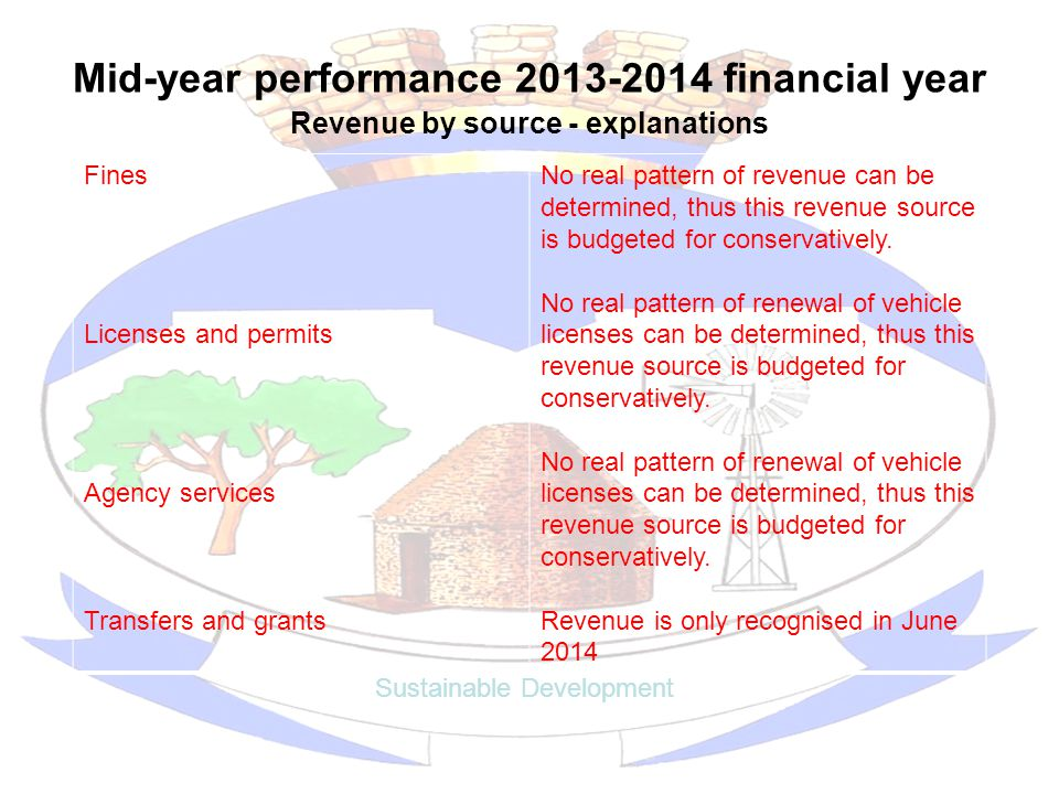 Mid-year performance 2013-2014 financial year Sustainable Development Revenue by source - explanations Fines Licenses and permits Agency services Transfers and grants No real pattern of revenue can be determined, thus this revenue source is budgeted for conservatively.
