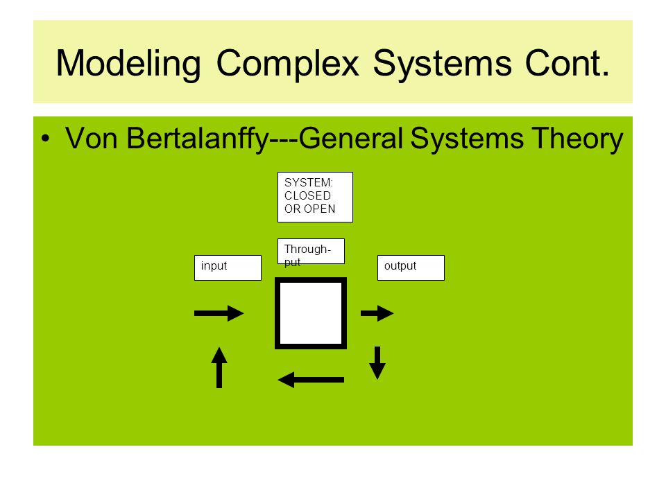Modeling Complex Systems Cont. Von Bertalanffy---General Systems Theory Through- put outputinput SYSTEM: CLOSED OR OPEN