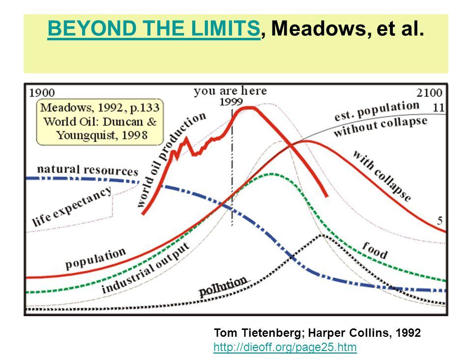 BEYOND THE LIMITSBEYOND THE LIMITS, Meadows, et al. Tom Tietenberg; Harper Collins, 1992 http://dieoff.org/page25.htm