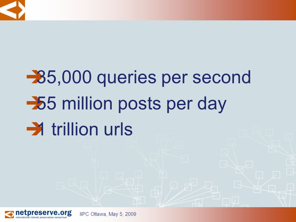 35,000 queries per second 55 million posts per day 1 trillion urls IIPC Ottawa, May 5, 2009