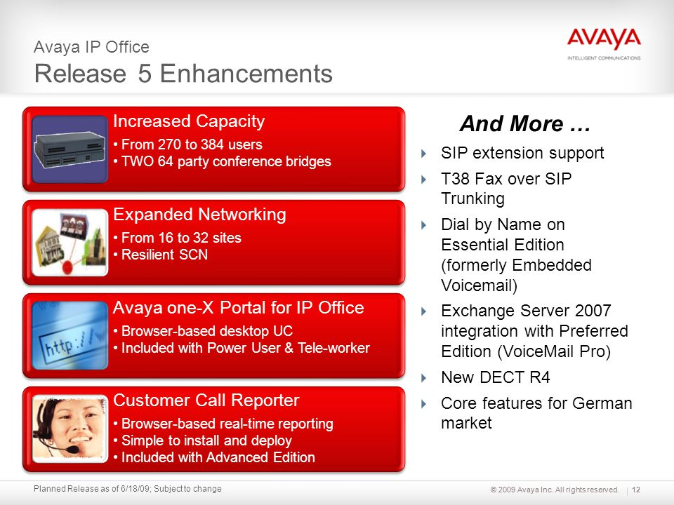© 2009 Avaya Inc. All rights reserved. Planned Release as of 6/18/09; Subject to change Avaya IP Office Release 5 Enhancements And More … SIP extensio
