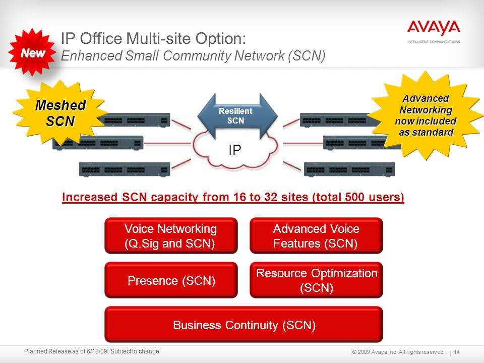 © 2009 Avaya Inc. All rights reserved. Planned Release as of 6/18/09; Subject to change IP Office Multi-site Option: Enhanced Small Community Network