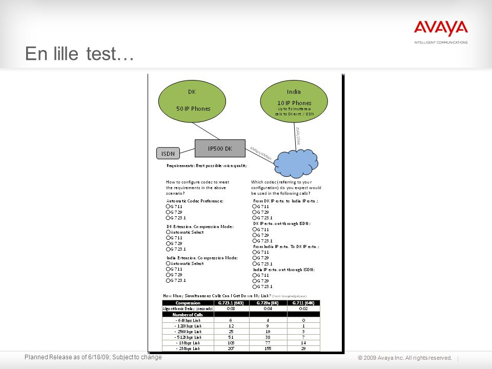 © 2009 Avaya Inc. All rights reserved. Planned Release as of 6/18/09; Subject to change En lille test…