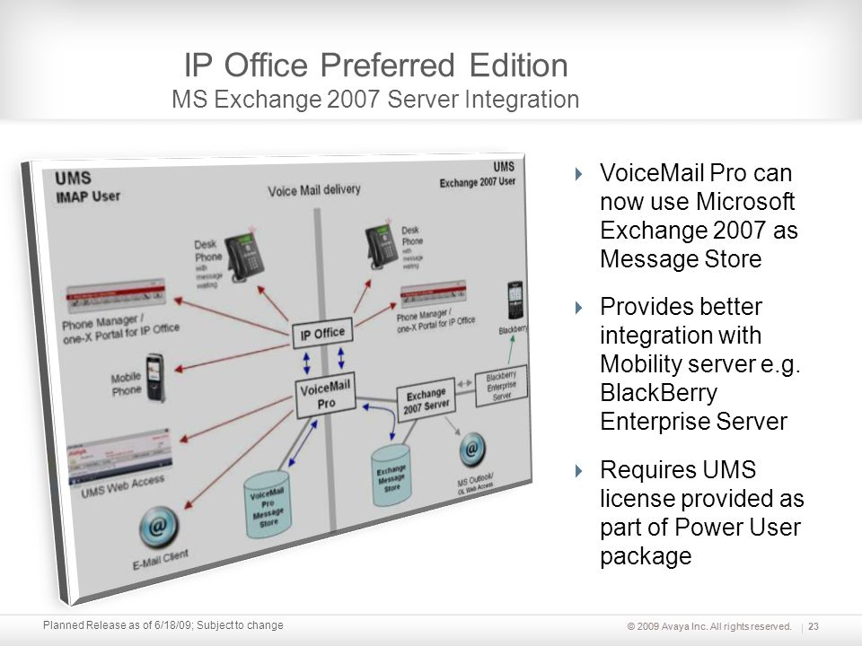 © 2009 Avaya Inc. All rights reserved. Planned Release as of 6/18/09; Subject to change IP Office Preferred Edition MS Exchange 2007 Server Integratio