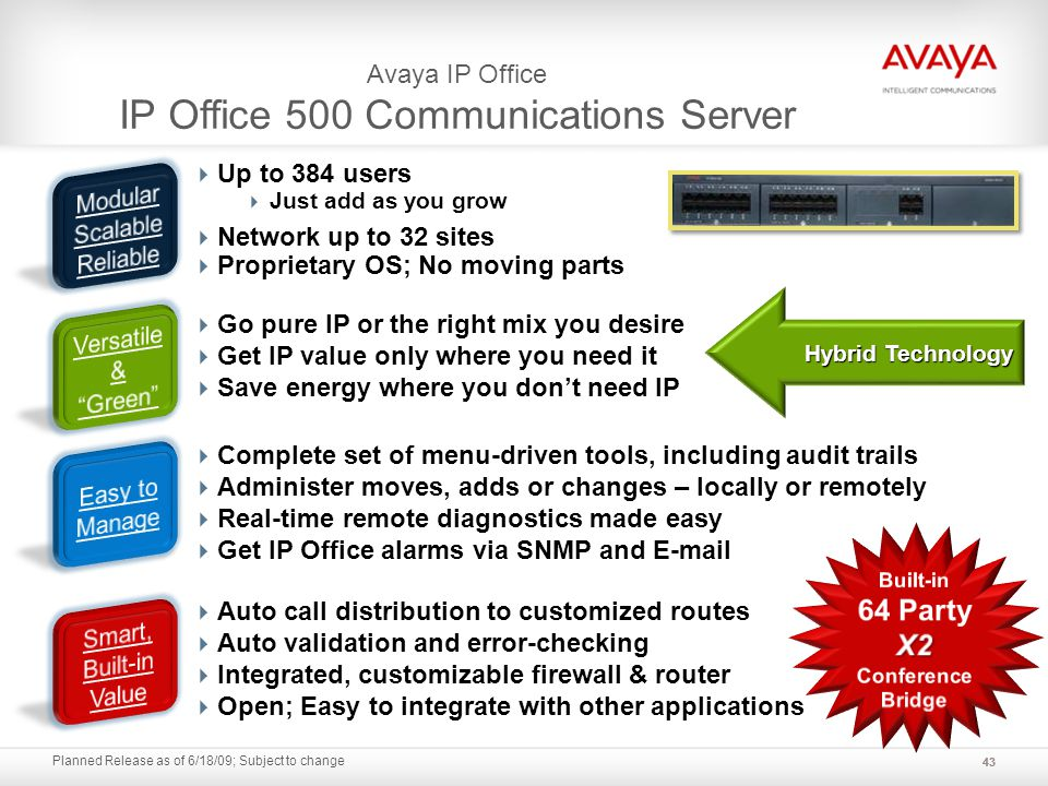 Planned Release as of 6/18/09; Subject to change Avaya IP Office IP Office 500 Communications Server 43 Up to 384 users Just add as you grow Network u