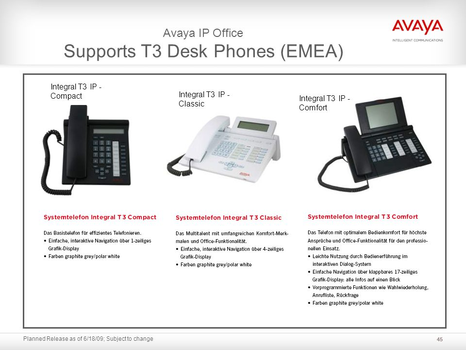 Planned Release as of 6/18/09; Subject to change Avaya IP Office Supports T3 Desk Phones (EMEA) 45 Integral T3 IP - Compact Integral T3 IP - Classic I