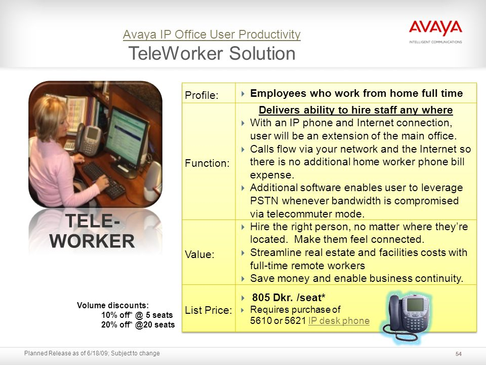 Planned Release as of 6/18/09; Subject to change Avaya IP Office User Productivity Avaya IP Office User Productivity TeleWorker Solution 54 TELE- WORK