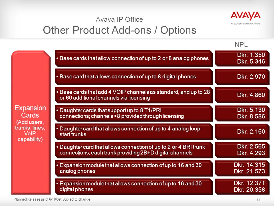 Planned Release as of 6/18/09; Subject to change Avaya IP Office Other Product Add-ons / Options Expansion Cards (Add users, trunks, lines, VoIP capab
