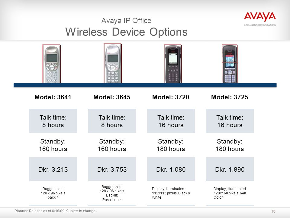 Planned Release as of 6/18/09; Subject to change Avaya IP Office Wireless Device Options Model: 3641 Talk time: 8 hours Standby: 160 hours Dkr. 3.213