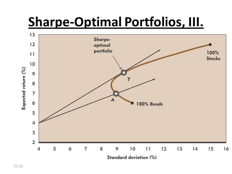 13-12 Sharpe-Optimal Portfolios, III.