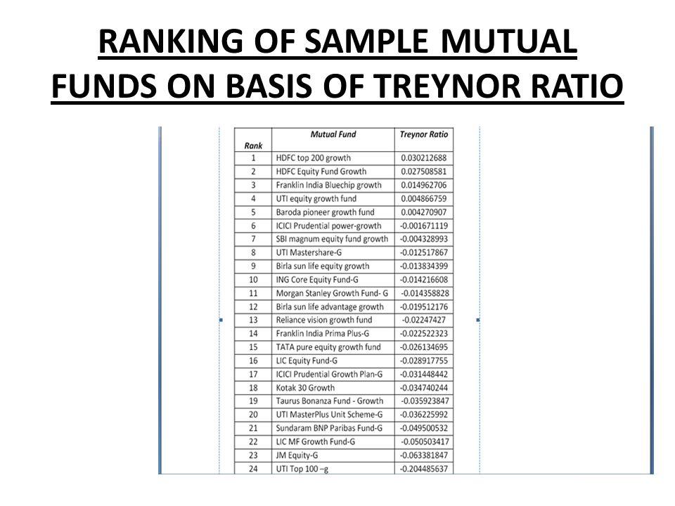 RANKING OF SAMPLE MUTUAL FUNDS ON BASIS OF TREYNOR RATIO