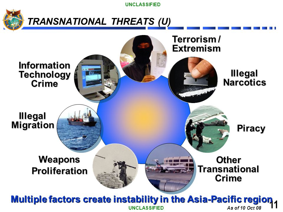 As of 10 Oct 08 UNCLASSIFIED 11 TRANSNATIONAL THREATS (U) Other Transnational Crime IllegalNarcotics Piracy Information Technology Crime IllegalMigrat
