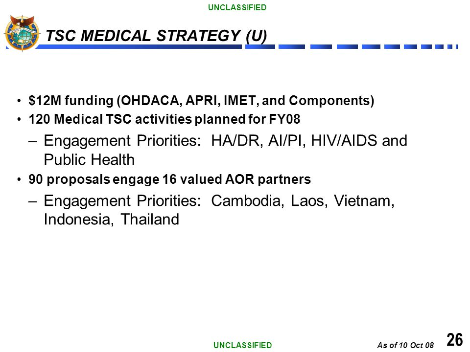 As of 10 Oct 08 UNCLASSIFIED 26 $12M funding (OHDACA, APRI, IMET, and Components) 120 Medical TSC activities planned for FY08 –Engagement Priorities: