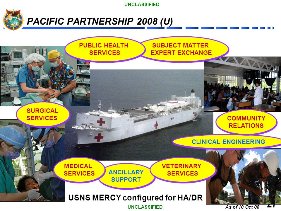 As of 10 Oct 08 UNCLASSIFIED 27 PACIFIC PARTNERSHIP 2008 (U) ANCILLARY SUPPORT ANCILLARY SUPPORT SURGICAL SERVICES SURGICAL SERVICES CLINICAL ENGINEER