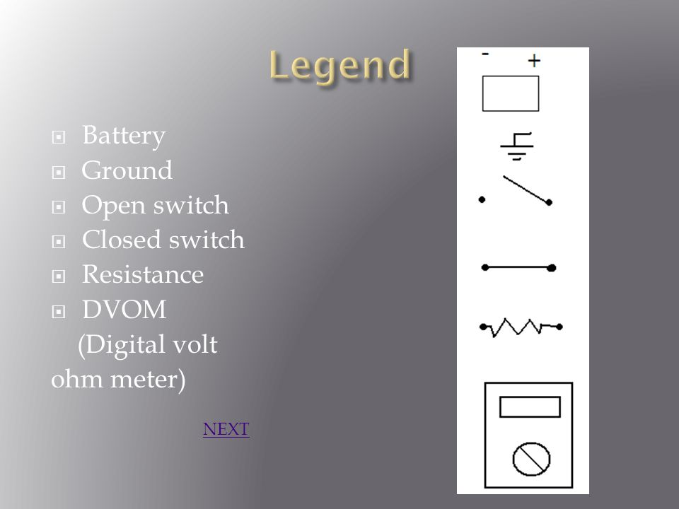 Battery Ground Open switch Closed switch Resistance DVOM (Digital volt ohm meter) NEXT