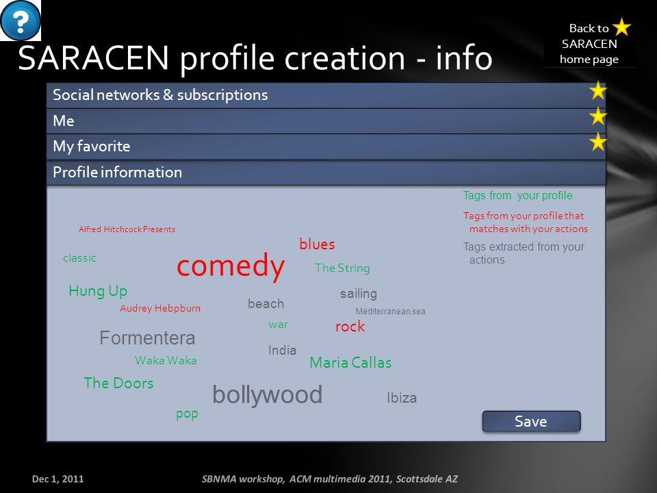 SARACEN profile creation - info Social networks & subscriptions Me Back to SARACEN home page Back to SARACEN home page Save Profile information My favorite Alfred Hitchcock Presents The String Audrey Hebpburn Hung Up Waka Maria Callas The Doors comedy war pop rock blues classic Tags from your profile Tags from your profile that matches with your actions Tags extracted from your actions bollywood India Formentera beach sailing Ibiza Mediterranean sea Dec 1, 2011SBNMA workshop, ACM multimedia 2011, Scottsdale AZ