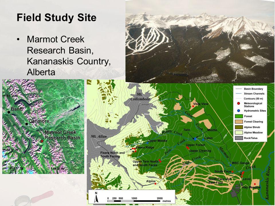 Field Study Site Marmot Creek Research Basin, Kananaskis Country, Alberta