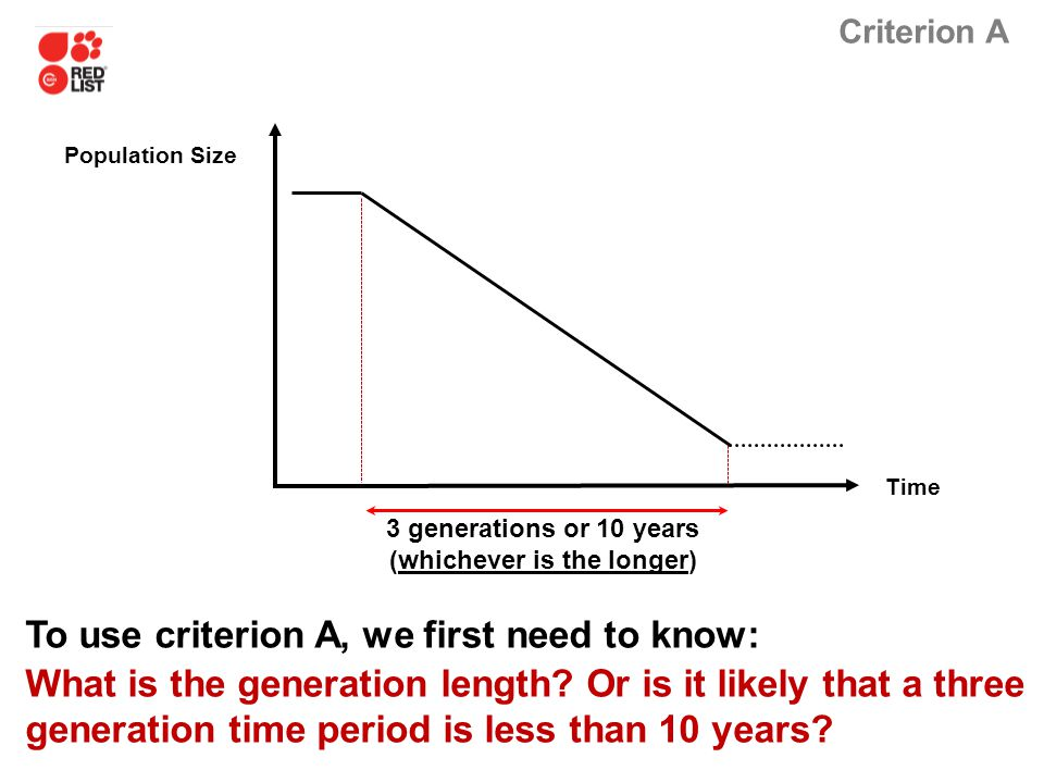 Criterion A Based on any of four criteria: * Up to a maximum of 100 years into the future Timing of ReductionReduction Conditions PastFuture Causes Understood Causes Stopped Effects are reversible A1 A2 A3 * A4 *