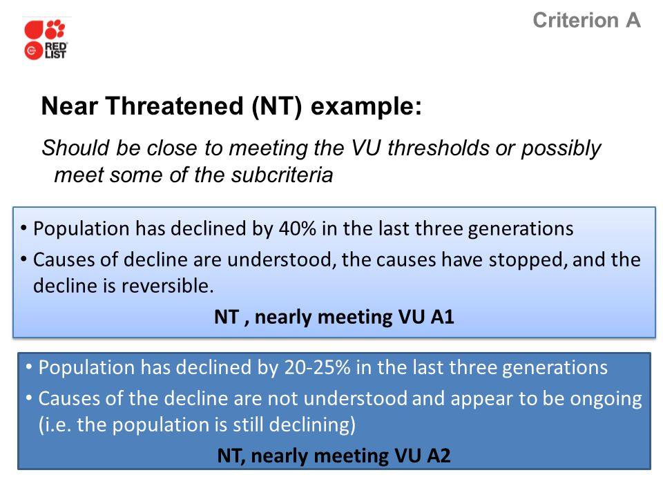 Criterion A Near Threatened (NT) example: Should be close to meeting the VU thresholds or possibly meet some of the subcriteria Population has decline