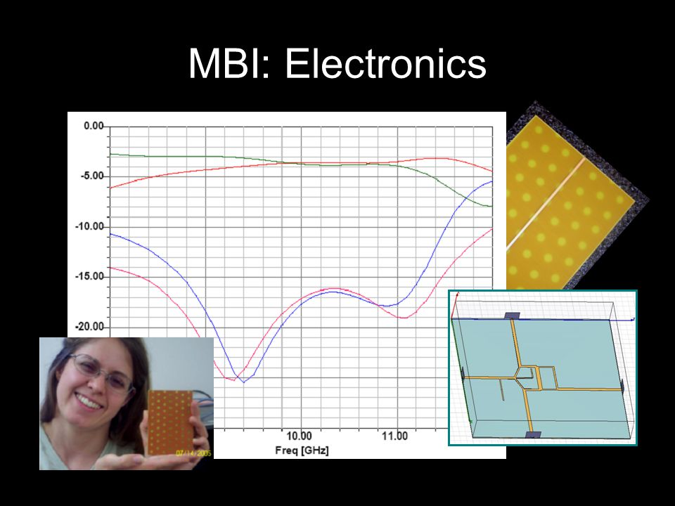 MBI: Electronics