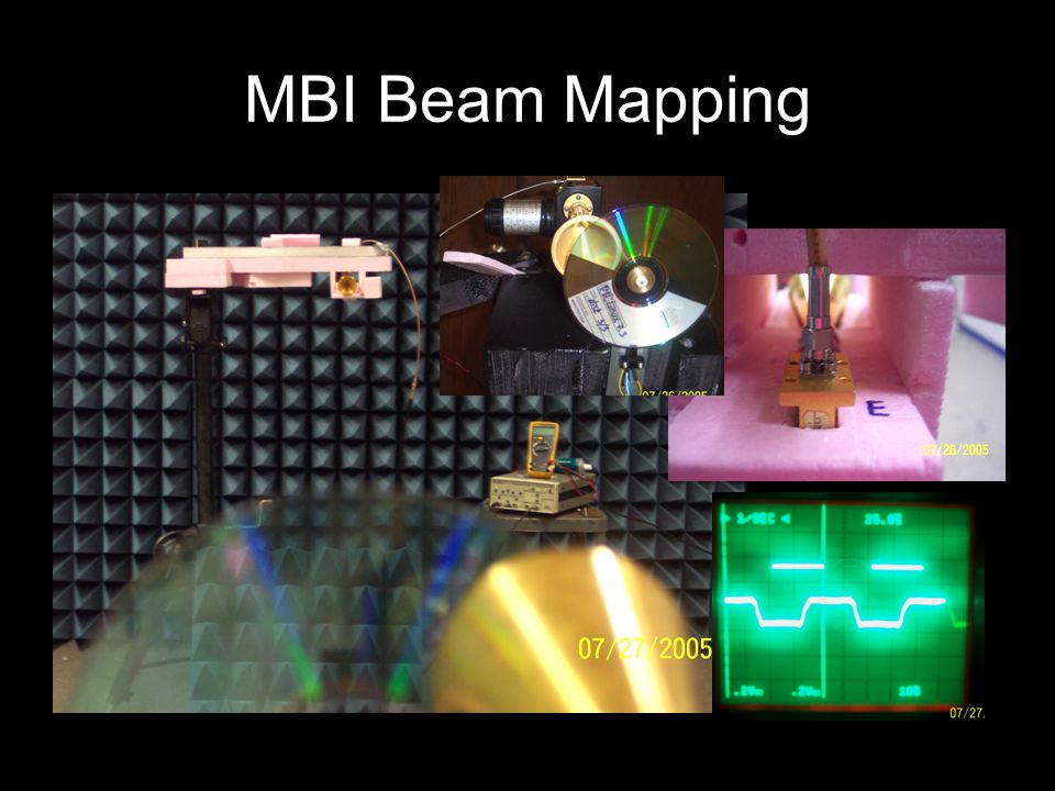 MBI Beam Mapping