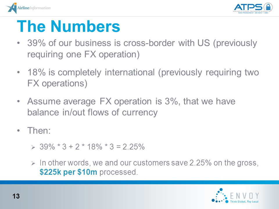 The Numbers 39% of our business is cross-border with US (previously requiring one FX operation) 18% is completely international (previously requiring two FX operations) Assume average FX operation is 3%, that we have balance in/out flows of currency Then: 39% * 3 + 2 * 18% * 3 = 2.25% In other words, we and our customers save 2.25% on the gross, $225k per $10m processed.