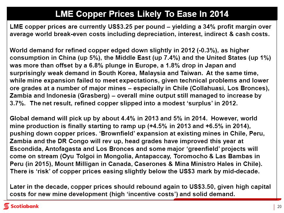 20 LME Copper Prices Likely To Ease In 2014 LME copper prices are currently US$3.25 per pound – yielding a 34% profit margin over average world break-