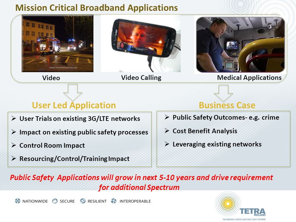 Mission Critical Broadband Applications Public Safety Applications will grow in next 5-10 years and drive requirement for additional Spectrum User Trials on existing 3G/LTE networks Impact on existing public safety processes Control Room Impact Resourcing/Control/Training Impact User Led Application Business Case Public Safety Outcomes- e.g.