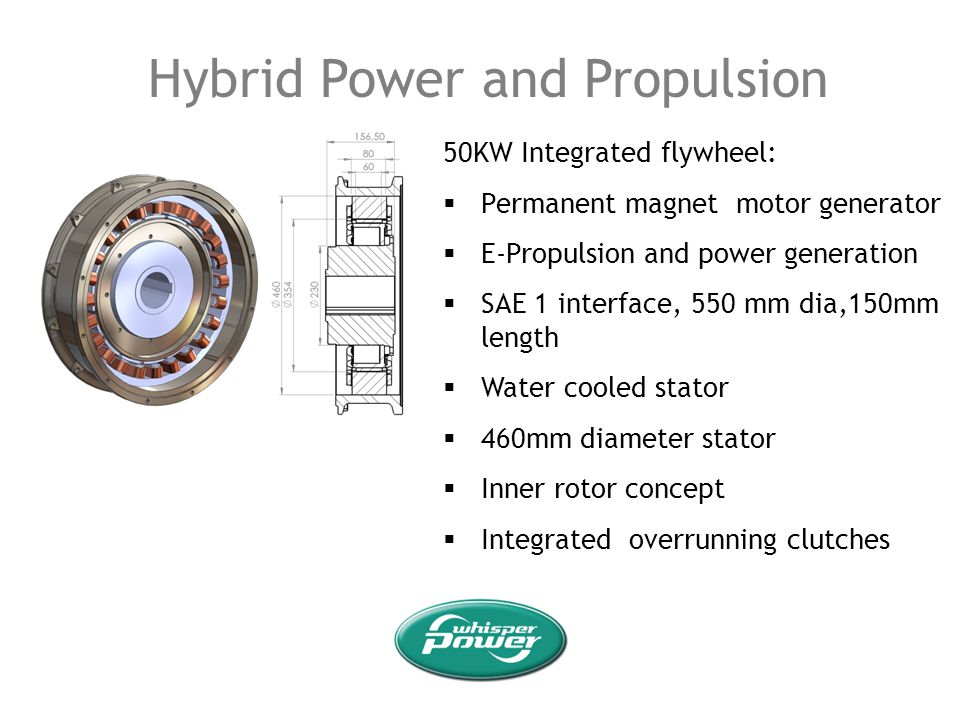 Hybrid Power and Propulsion 50KW Integrated flywheel: Permanent magnet motor generator E-Propulsion and power generation SAE 1 interface, 550 mm dia,1
