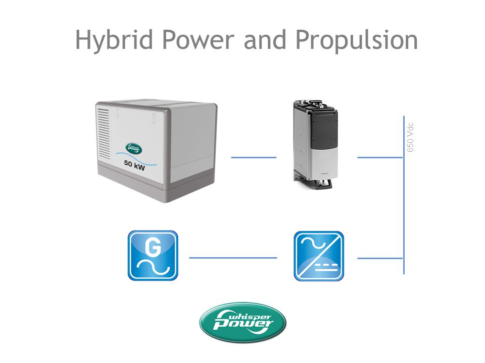 Hybrid Power and Propulsion 650 Vdc
