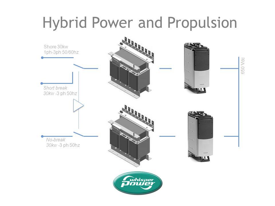 Hybrid Power and Propulsion 650 Vdc Shore 30kw 1ph-3ph 50/60hz Short break 30kw -3 ph 50hz No-break 30kw -3 ph 50hz