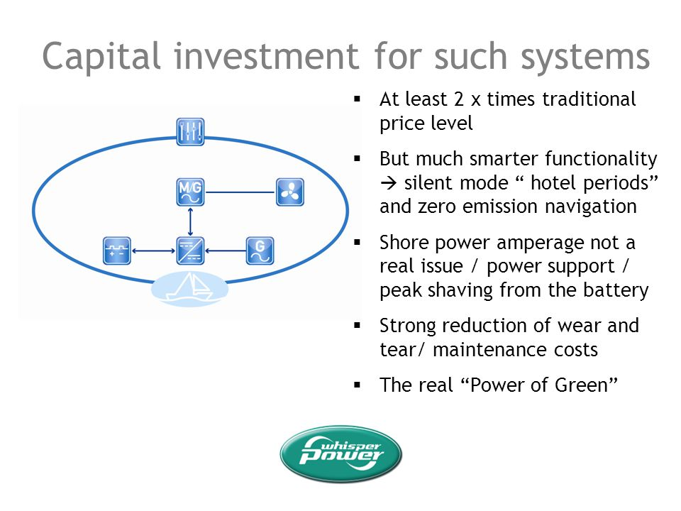 Capital investment for such systems At least 2 x times traditional price level But much smarter functionality silent mode hotel periods and zero emiss
