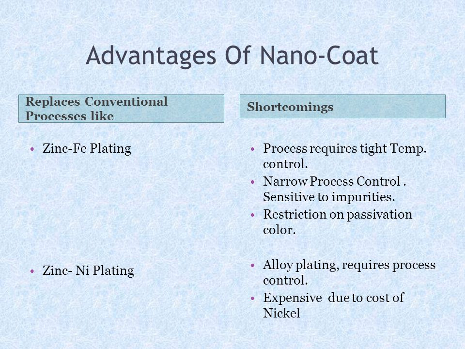 Advantages Of Nano-Coat Replaces Conventional Processes like Shortcomings Zinc-Fe Plating Zinc- Ni Plating Process requires tight Temp. control. Narro