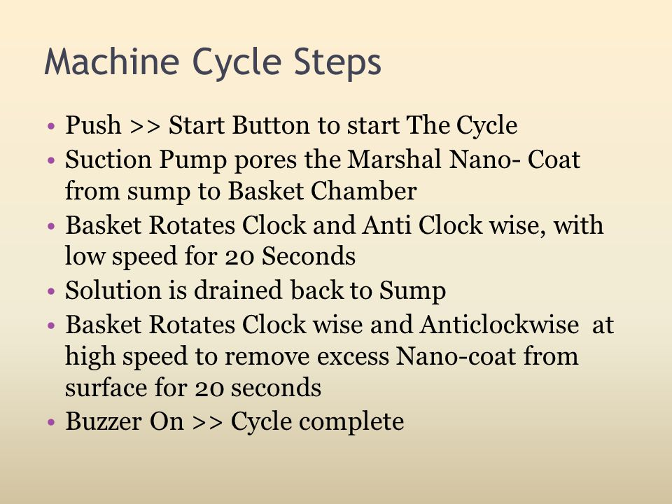 Machine Cycle Steps Push >> Start Button to start The Cycle Suction Pump pores the Marshal Nano- Coat from sump to Basket Chamber Basket Rotates Clock and Anti Clock wise, with low speed for 20 Seconds Solution is drained back to Sump Basket Rotates Clock wise and Anticlockwise at high speed to remove excess Nano-coat from surface for 20 seconds Buzzer On >> Cycle complete