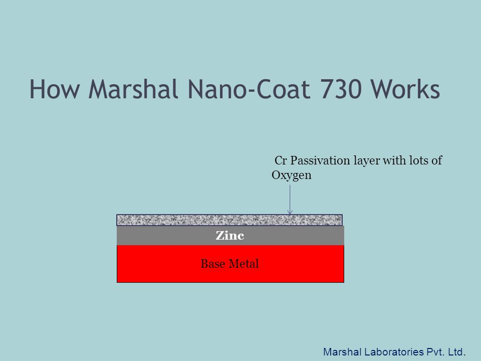 How Marshal Nano-Coat 730 Works Base Metal Zinc Cr Passivation layer with lots of Oxygen Marshal Laboratories Pvt.