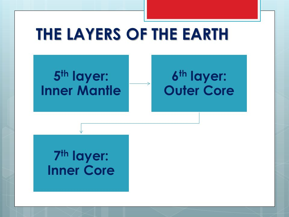 THE LAYERS OF THE EARTH The word lithosphere is derived from the Greek word lithos, meaning stone, which is a hard stratum forming the Earth s top layer.